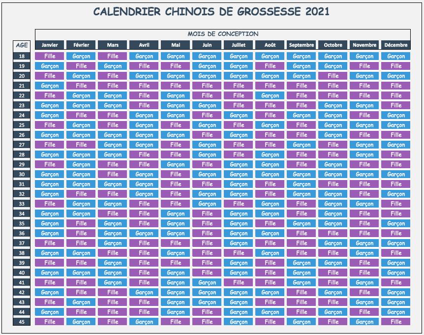 calendrier naissance chinois 2021